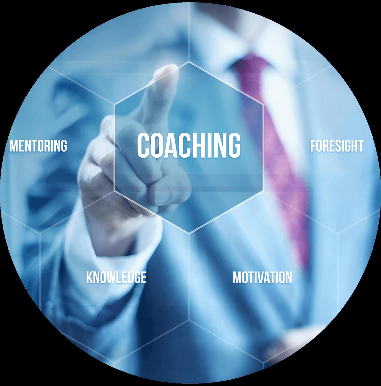One on one sales coaching Brisbane QLD